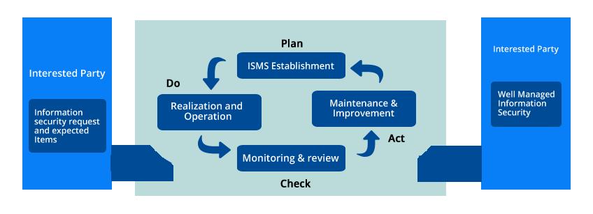 fresa_certification_banner-ISMS2